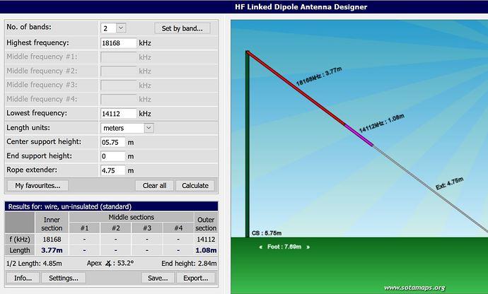 Linked dipole B 17-20m