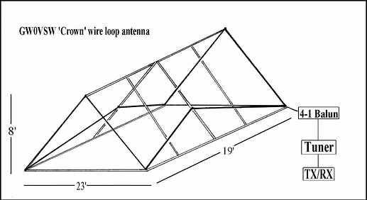 GW0VSW-CROWN-wire-loop-antenna