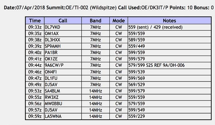 OE-TI-002-2018-04-7-log