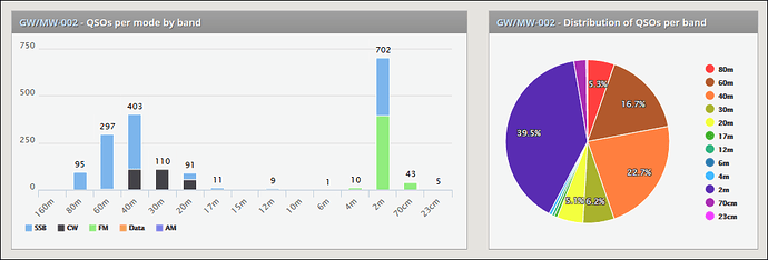 GW_MW-002_charts