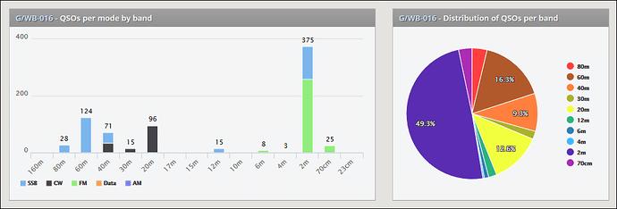 G_WB-016_charts