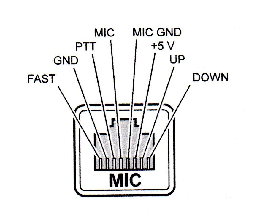 elecret microphone for the ft817    857