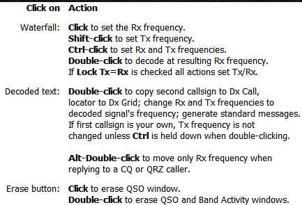Datamode - FT8 - Operating Procedures - SOTA Reflector