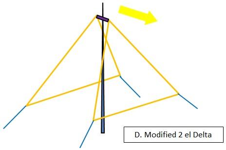 The 2BD beam antenna builder's guide - Antennas - SOTA Reflector