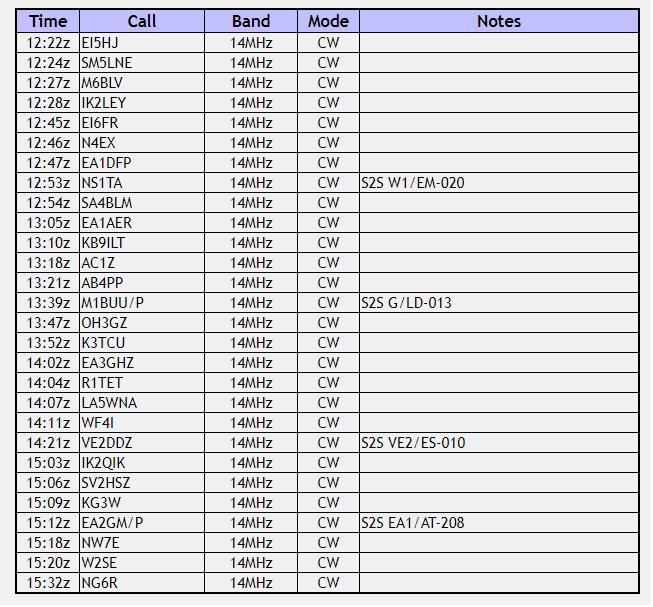 LOG%2002NOV