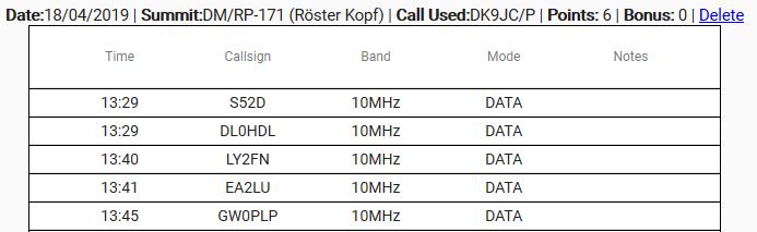 FT8_30m_DM_RP_171_Roester_Kopf_18_04_2019_Log
